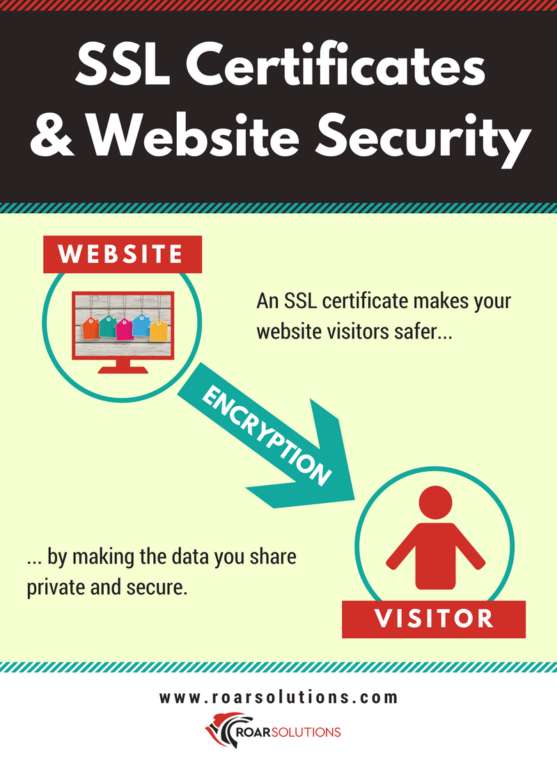 ssl-graphic.png